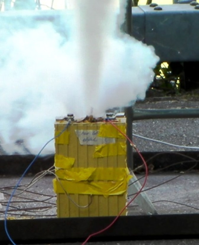 Safety testing of batteries
