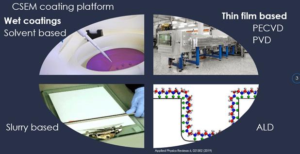 CSEM coating platform